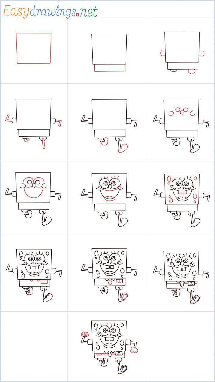 Overview Spongebob Squarepants Drawing