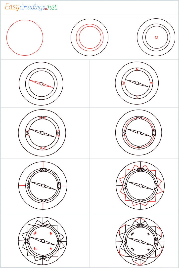 Overview added for Compass drawing