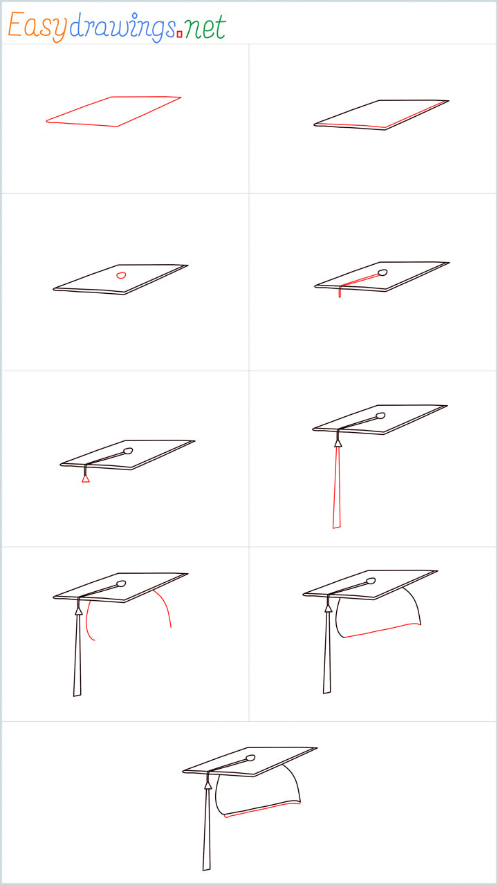 Overview added for Graduation hat drawing