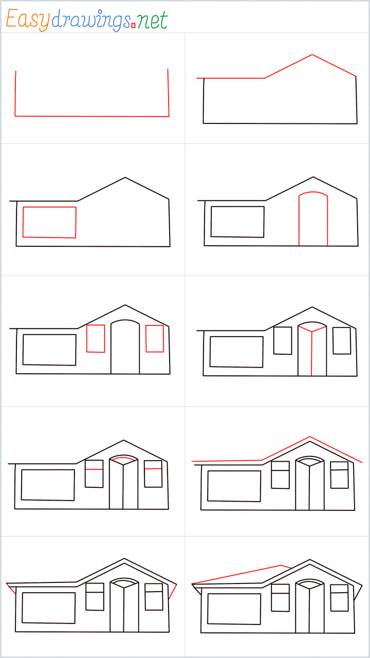 Overview added for House drawing
