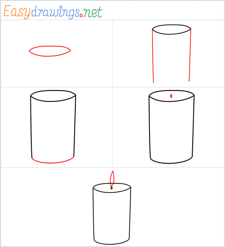 Overview included for Candle drawing