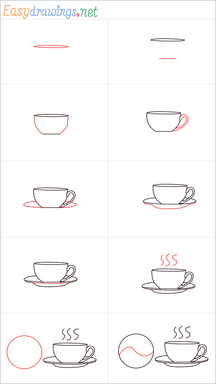 all in one steps for Teacup drawing