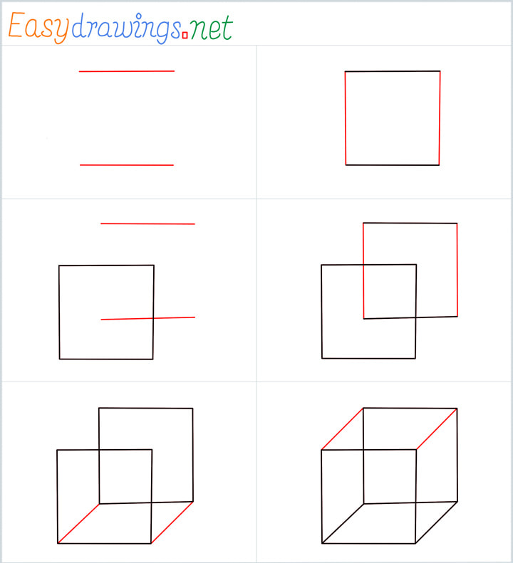Overview added for Cube drawing
