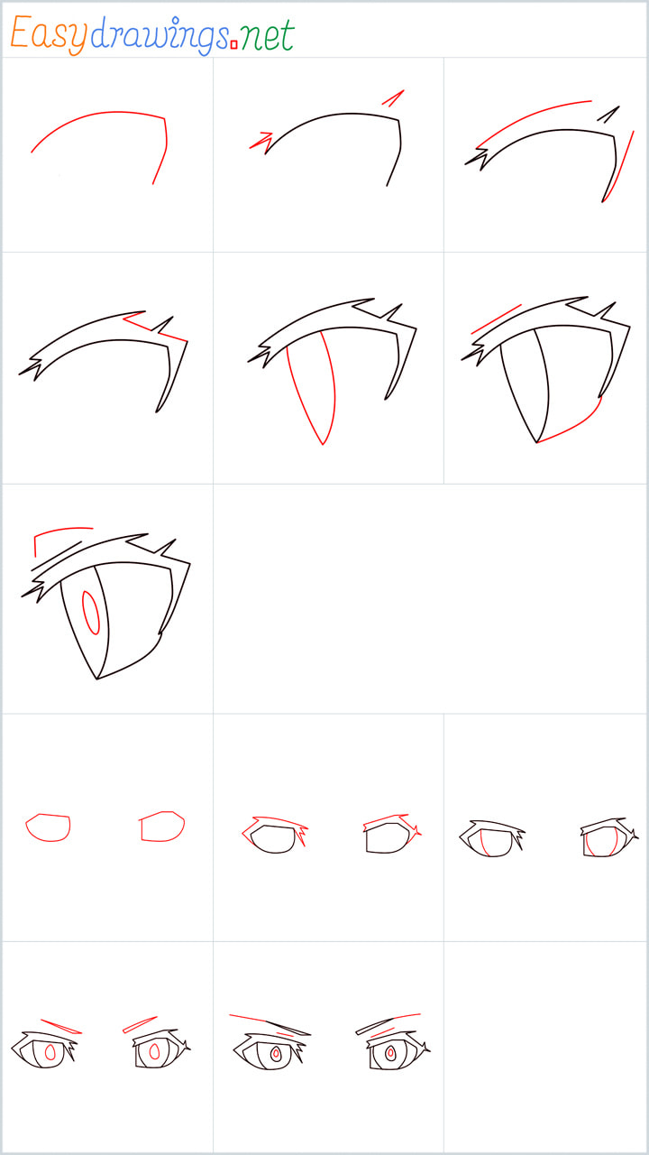 Overview of anime eyes drawing step by step.