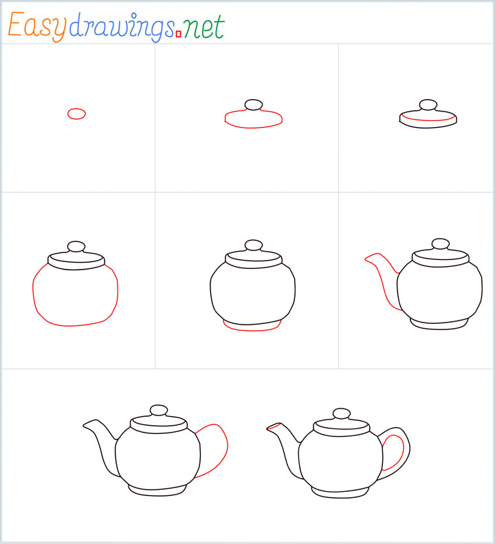 Teapot drawing Overview