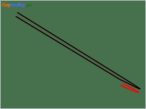 How to draw Chopsticks step (3)