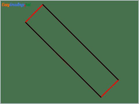 How to draw Cross shape step (2)