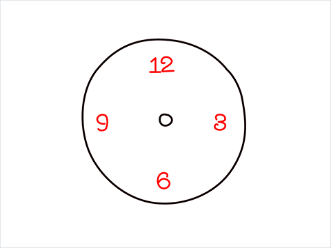 How to draw a Wall clock step (3)