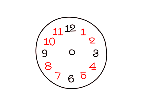 How to draw a Wall clock step (4)
