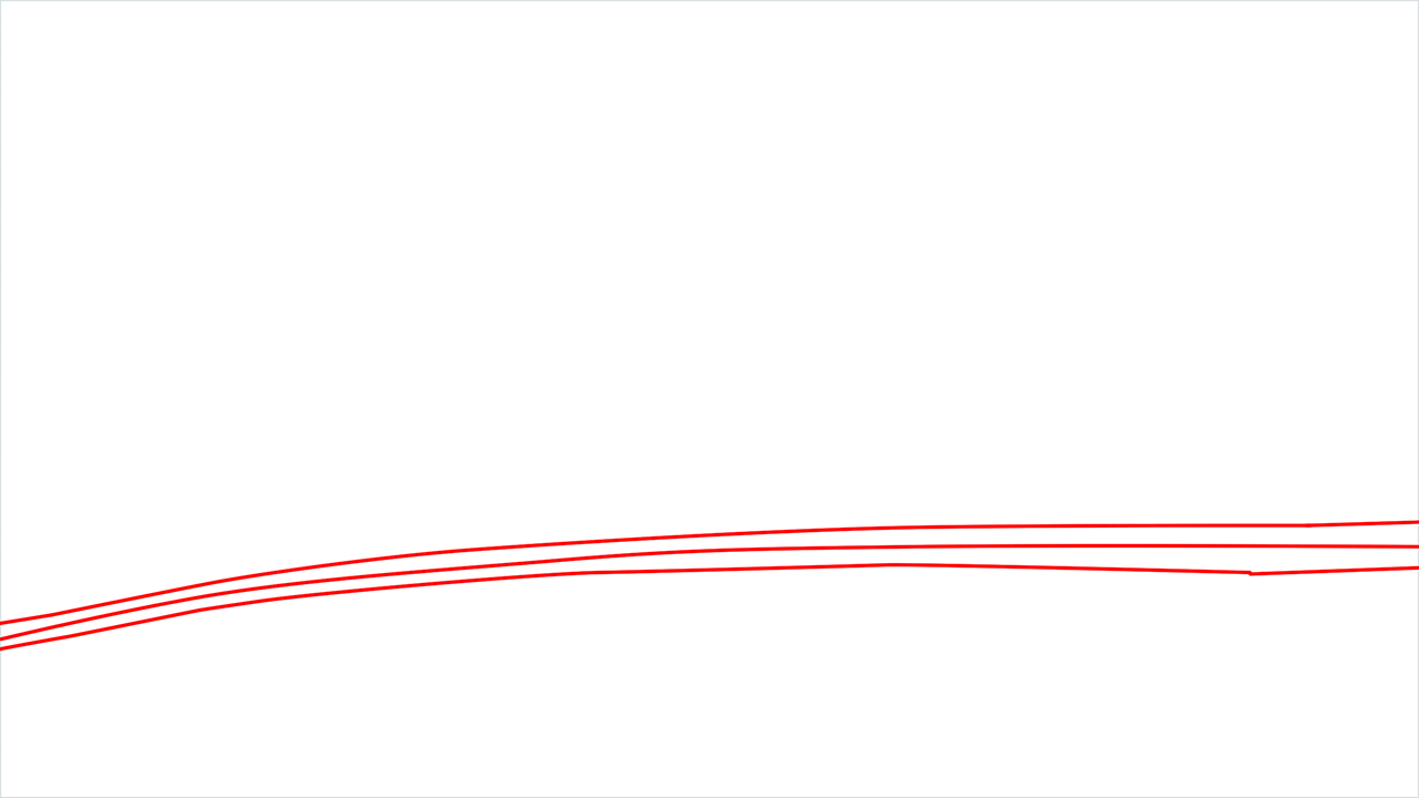 How to draw the Golden Gate Bridge step (1)