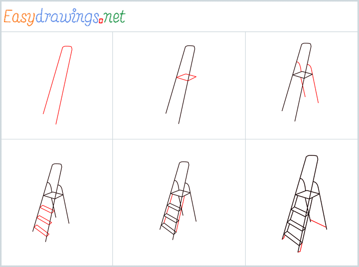 Overview for Ladder drawing